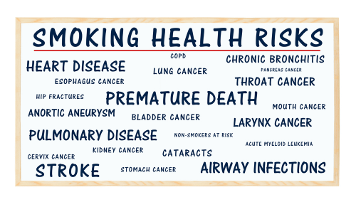 health risks from smoking